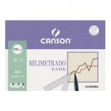 Minipack milimetrado Din A4 Canson