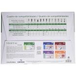 Minipack Vegetal Basik A4 Canson Guarro Papier Calque